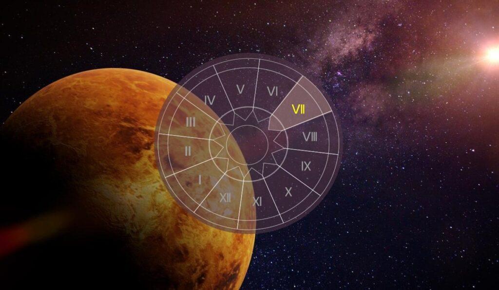 best astrologer of Kolkata